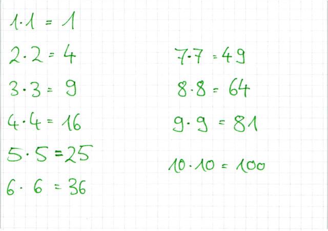 die ersten 10 quadratzahlen(hexensprüche) ǀ lernwerk tv