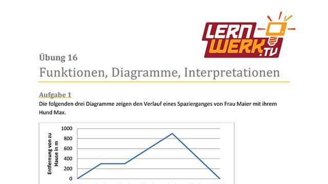MSA Mathe Arbeitsblatt für Lektion 16 ǀ Lernwerk TV