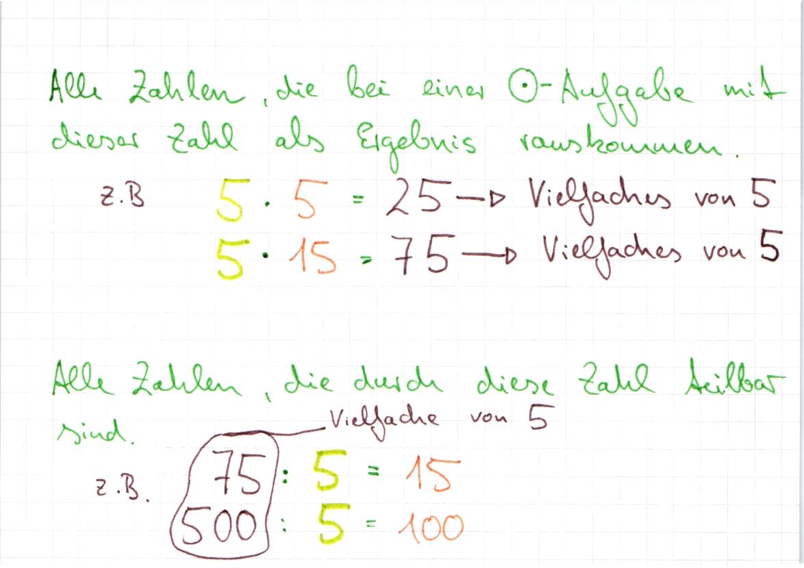 Vielfache einer Zahl ǀ Lernwerk TV