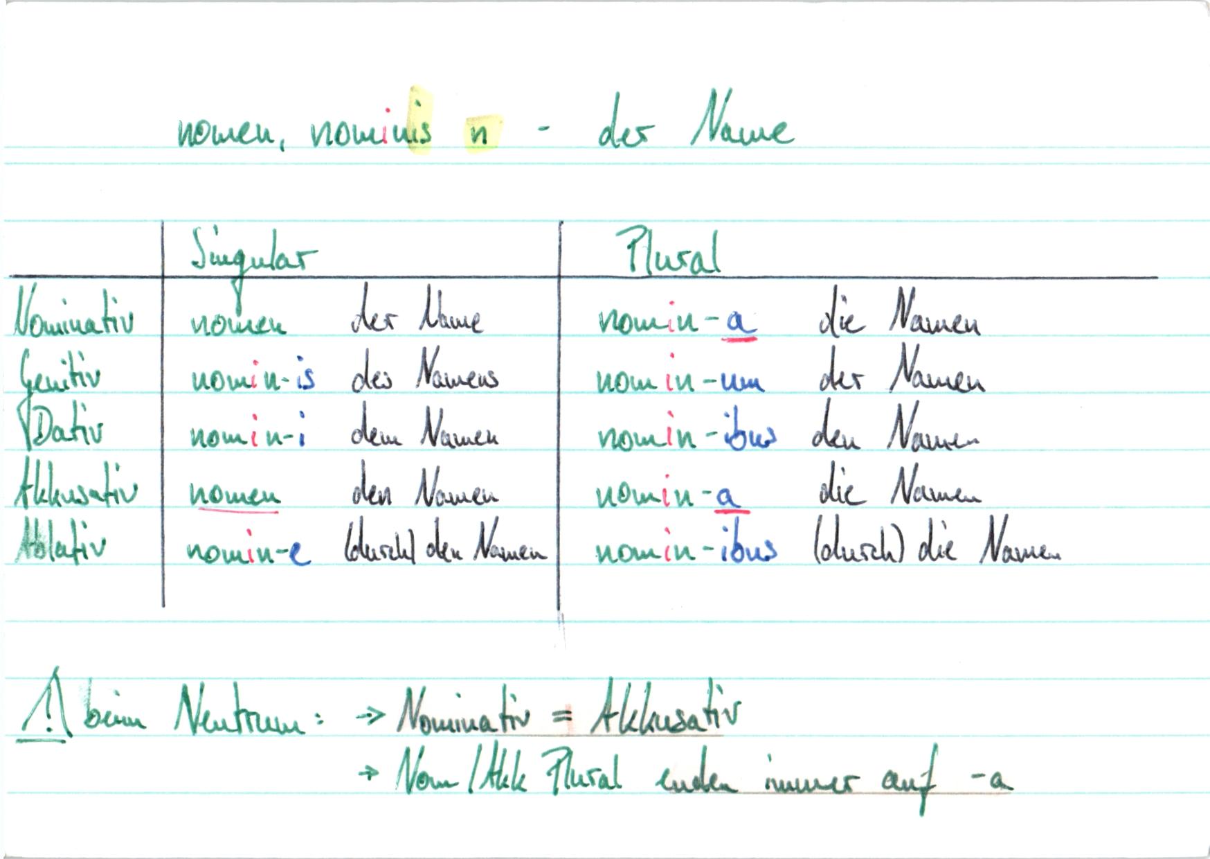 Wie werden Wörter in der konsonantischen Deklination (n) dek